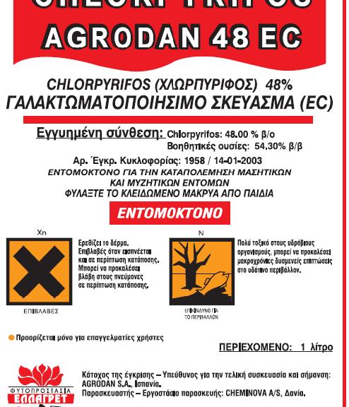 CHLORPYRIFOS_AGR_4fbf56ddc5c34