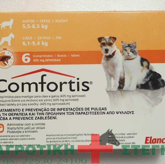 Comfortis_425_mg_51d2b562af36b