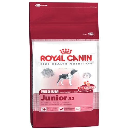 Royal_Canin_Medi_4f13cc3f69fbd